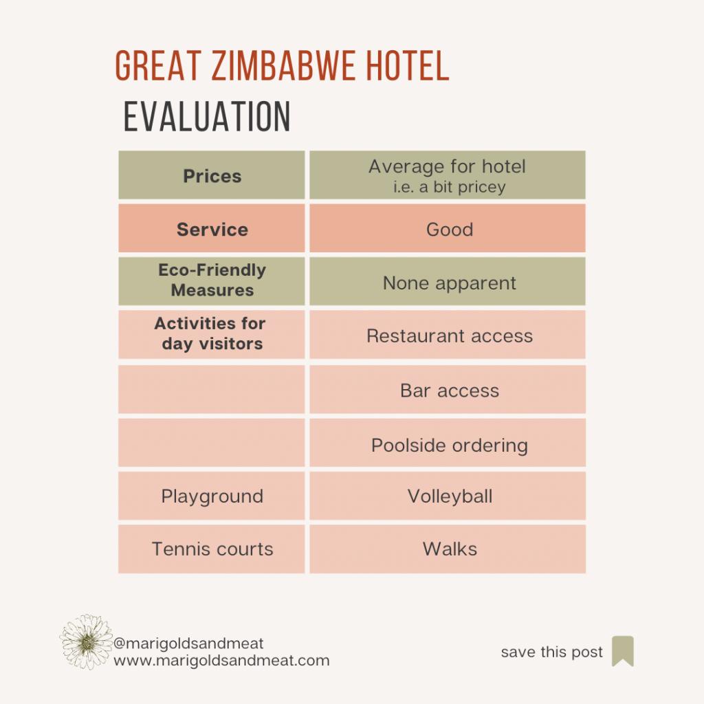 Evaluation image of Great Zimbabwe Hotel, Masvingo